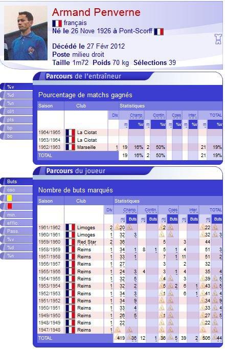 2012 REIMS : Décès d' ARMAND PENVERNE , le 27/02/2012