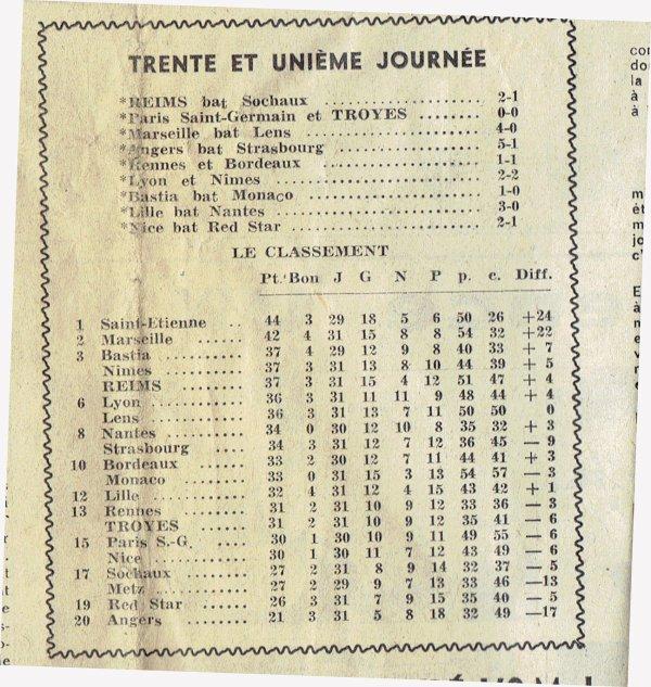 1974 D1 J31 REIMS SOCHAUX 2-1, le 20/03/1975