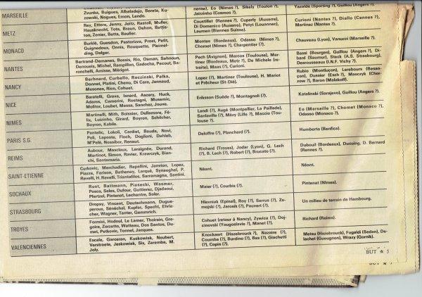 1975 REIMS : Synthèse des transferts , le 31/07/1975