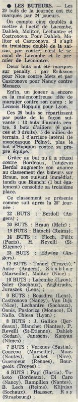 1973 D1 J25 SAINT-ETIENNE REIMS 2-2, le 10/02/1974