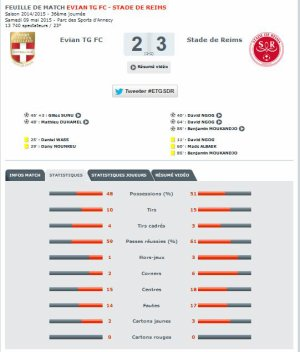2014 Ligue 1 J36 EVIAN TG REIMS 2-3, les + du blog, le 11/05/2015