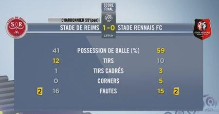 2014 Ligue 1 J37 REIMS RENNES 1-0, le live, le 17/05/2015