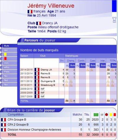 2014 Ex-Rémois : Saison réussie pour Jérémy  VILLENEUVE, le 30/05/2015