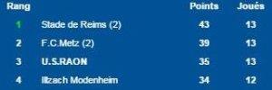 RECAPITULATIF de la saison 2015-2016
