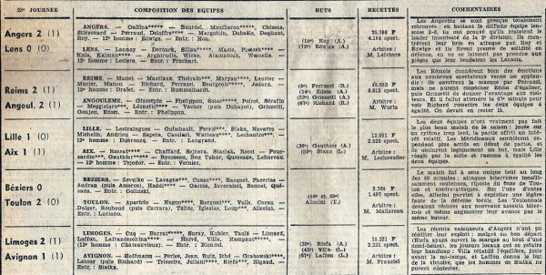 1968 D2 J24 REIMS ANGOULÊME  2-2, le 01/02/1969