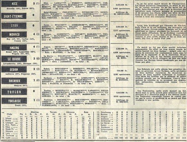 1959 D1 J09 STRASBOURG REIMS 1-3, le 30/09/1959