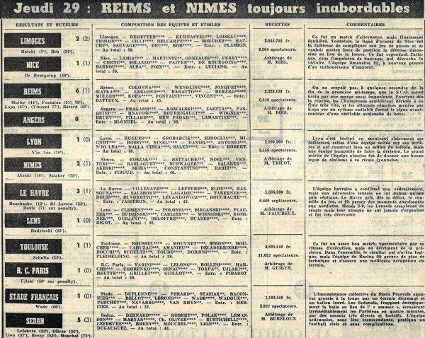1959 D1 J14 REIMS ANGERS 6-0, le 28/10/1959