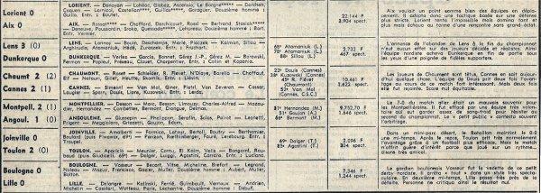 1968 D2 J37 BESANCON REIMS 0-2, le 14/05/1969