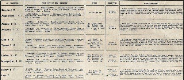 1968 D2 J03 REIMS AIX EN PROVENCE 3-0, le 11/09/1968