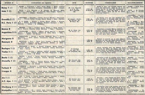 1965 D2 J01 REIMS METZ 1-1, le 20/08/1965