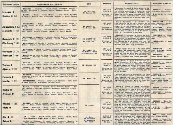 1965 D2 J14 AIX  en PROVENCE REIMS 2-2, le 11/11/1965