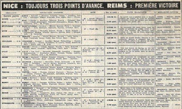 1955 D1 J07 REIMS SOCHAUX 3-0, le 02/10/1955
