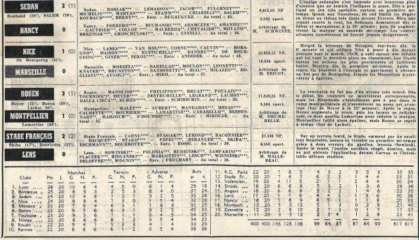 1962 D1 J20 STRASBOURG REIMS 3-2, le 09/12/1962