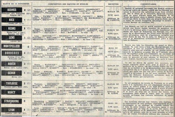 1962 D1 J16 REIMS LENS 3-1, le 18/11/1962