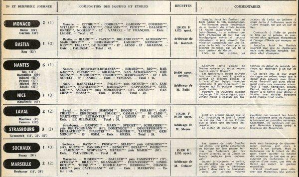 1977 D1 J38 LENS REIMS 3-1, le 02/05/1978