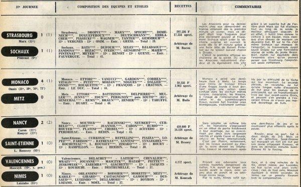 1977 D1 J37 REIMS LAVAL 3-1, le 28/04/1978