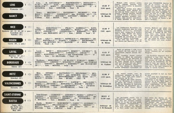 1977 D1 J36 SOCHAUX REIMS 2-3, le 25/04/1978