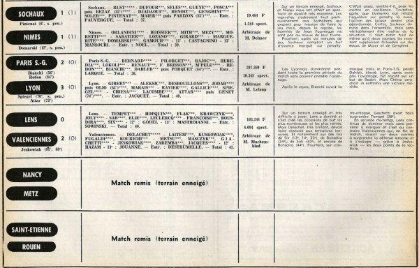 1977 D1 J27 REIMS MARSEILLE 0-0, le 15/02/1978