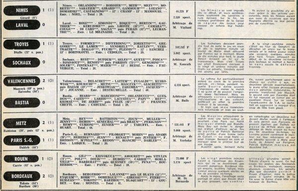 1977 D1 J26 STRASBOURG REIMS 2-1, le 03/02/1978