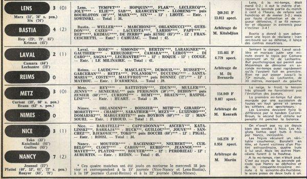 1977 D1 J19 ( joué après J24 )  LAVAL REIMS 2-0, le 18/01/1978