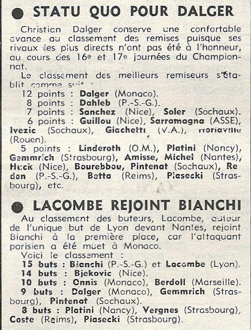 1977 D1 J18 REIMS SOCHAUX 1-1, le 26/11/1977