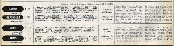 1977 D1 J15 ( joué après J17 ) METZ REIMS 2-1, le 22/11/1977