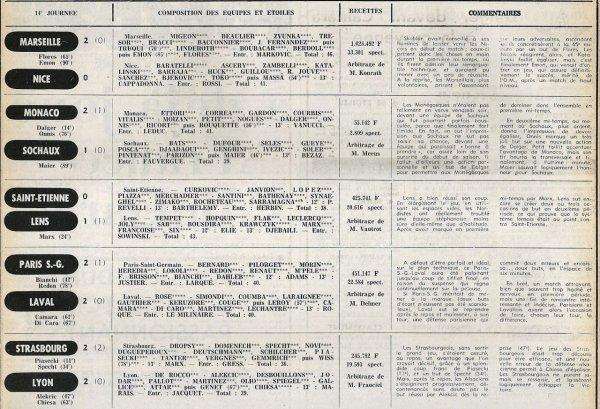 1977 D1 J14 REIMS NANTES 1-3, le 28/10/1977