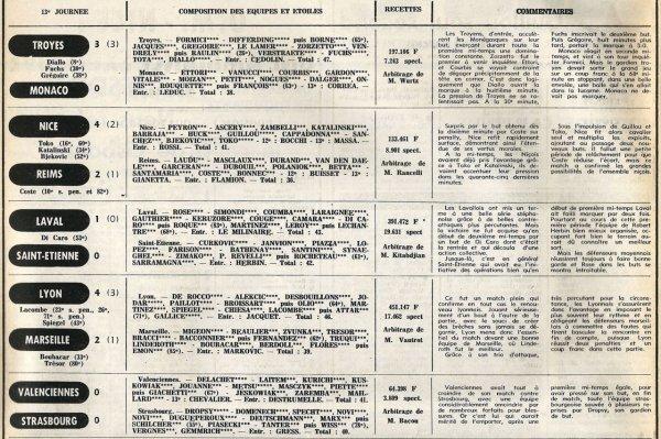 1977 D1 J13 NICE REIMS 4-2, le 22/10/1977