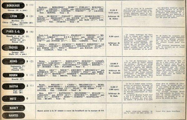 1977 D1 J12 REIMS ROUEN 3-1, le 14/10/1977