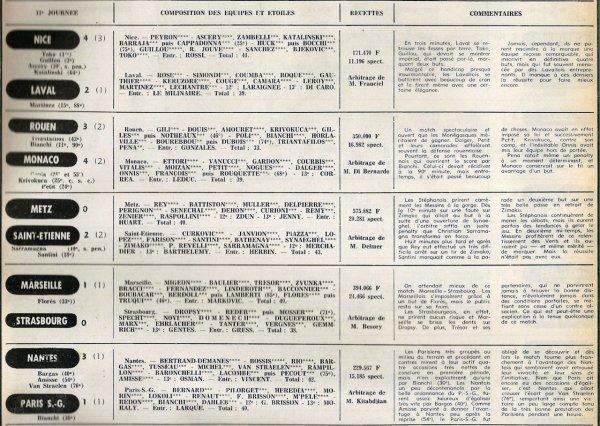 1977 D1 J11 LYON REIMS 0-1, le 11/10/1977
