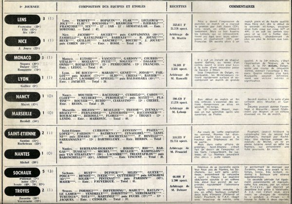 1977 D1 J08 REIMS STRASBOURG 0-0  17/09/1977