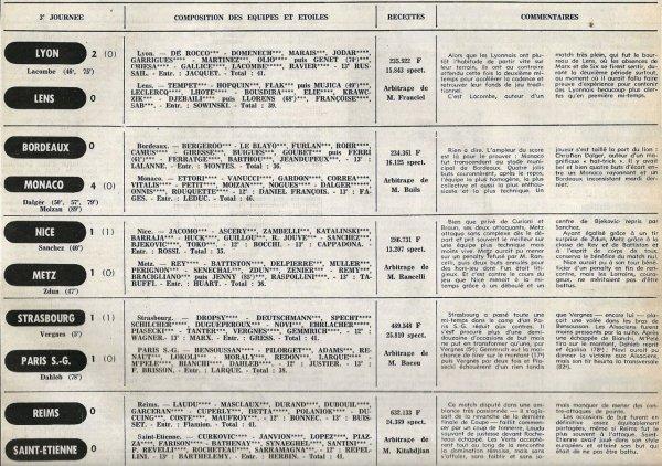 1977 D1 J03 REIMS SAINT ETIENNE 0-0, le 16/08/1977