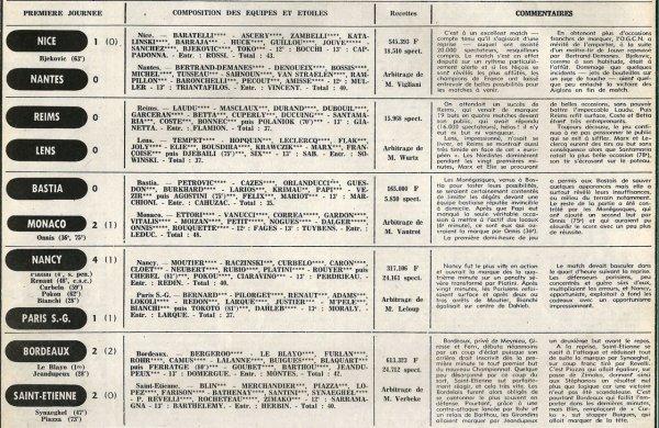1977 D1 J01 REIMS LENS 0-0, le 03/08/1977