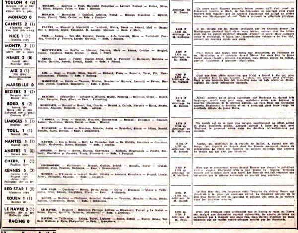 1963 CDL J01 METZ REIMS 1-1, le 07/08/1963