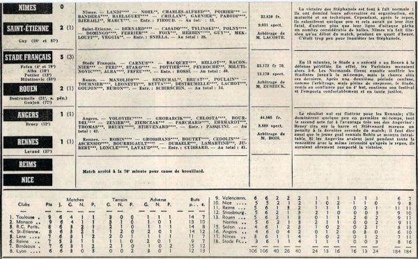1963 D1 J06  REIMS NICE match arrêté, le 13/10/1963