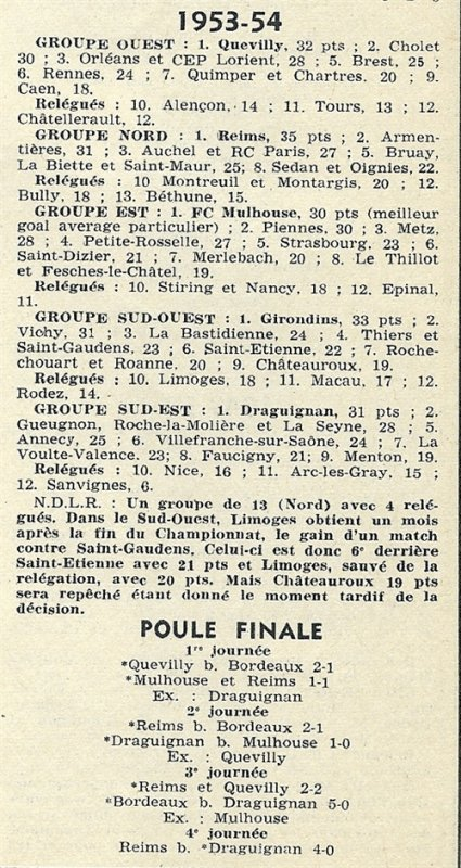 1953 CFA : Le  TOURNOI FINAL, le 30/06/1954