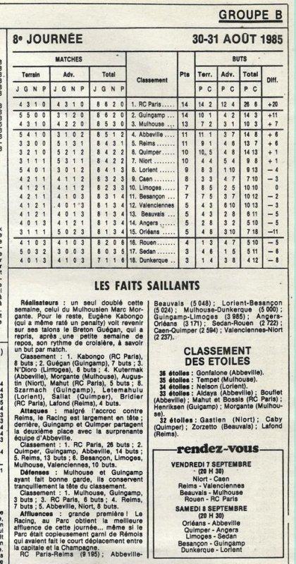 1985 D2B J08 RACING REIMS 1-1 , le 30/08/1985
