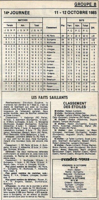 1985 D2B J14 LORIENT REIMS 3-1, le 09/10/1985