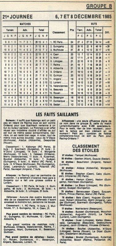 1985 D2B J21 REIMS QUIMPER 2-2, le 07/12/1985