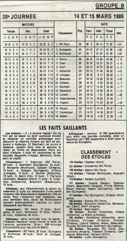 1985 D2B J30 REIMS LORIENT 2-0, le 14/03/1986