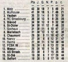 RECAPITULATIF de la saison 1983-1984