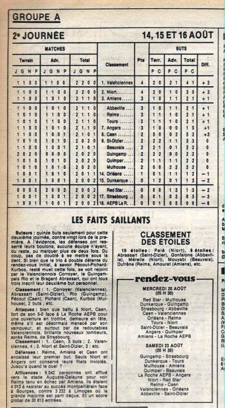 1986 D2A J02 REIMS AMIENS 1-1, le 14/08/1986
