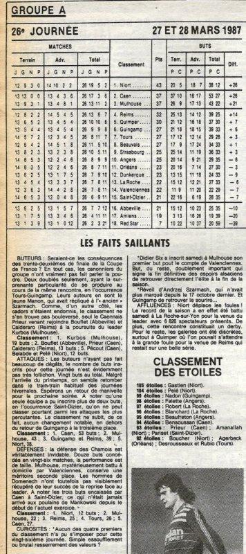 1986 D2A J26 QUIMPER REIMS 1-0, le 28/03/1987