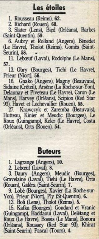 1990 D2B J15 ORLEANS REIMS 2-0, le 03/11/1990