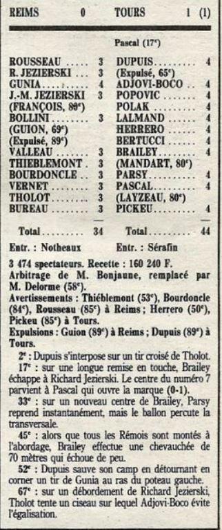 1990 D2B J21 REIMS TOURS 0-1,  le 21/12/1990