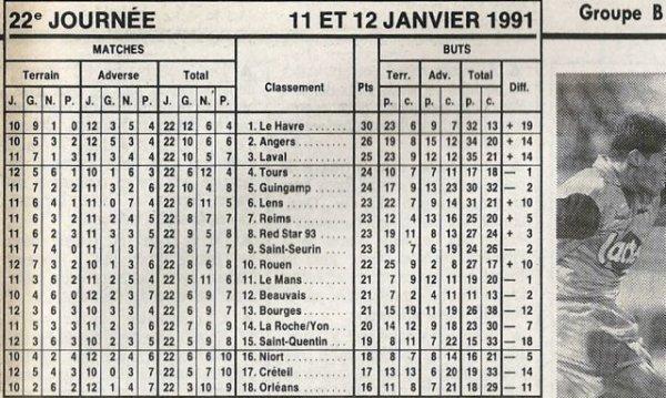 1990 D2B J22 BOURGES REIMS 1-1, le 12/01/1991