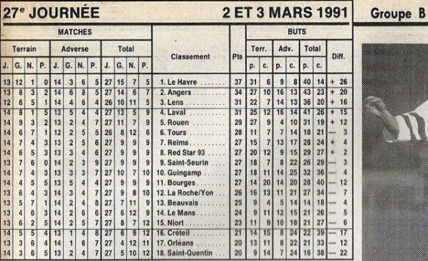 1990 D2B J27 REIMS SAINT SEURIN 1-2, le 02/03/1991