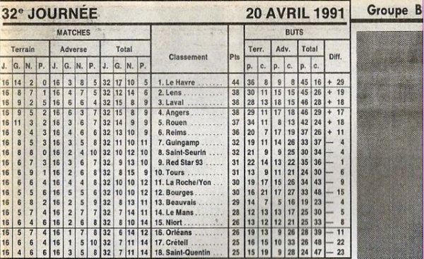 1990 D2B J32 LE HAVRE REIMS 1-1, le 20/04/1991