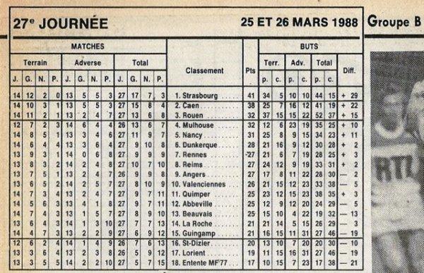 1987 D2B J27 RENNES REIMS 1-1, le 25/03/1988