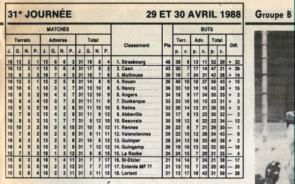 1987 D2B J31 QUIMPER REIMS 0-1, le 30/04/1988